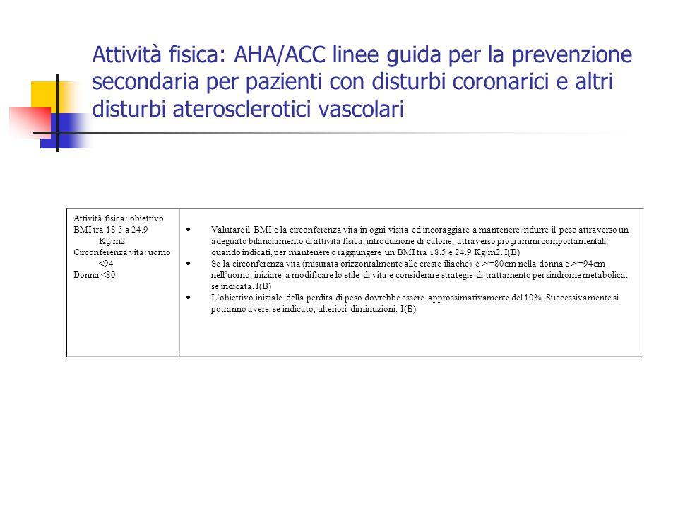 Attività fisica: AHA/ACC linee guida per la prevenzione secondaria per pazienti con disturbi coronarici e altri disturbi aterosclerotici vascolari