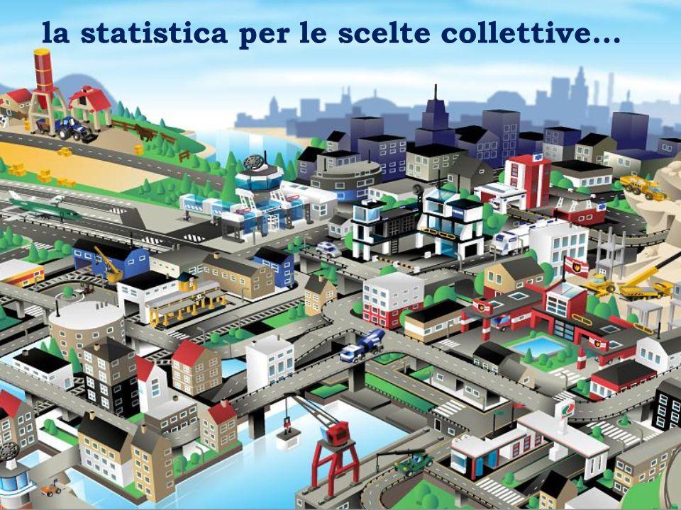 la statistica per le scelte collettive…