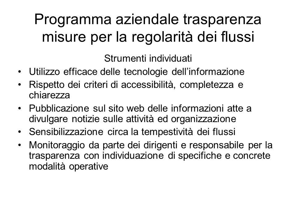 Programma aziendale trasparenza misure per la regolarità dei flussi
