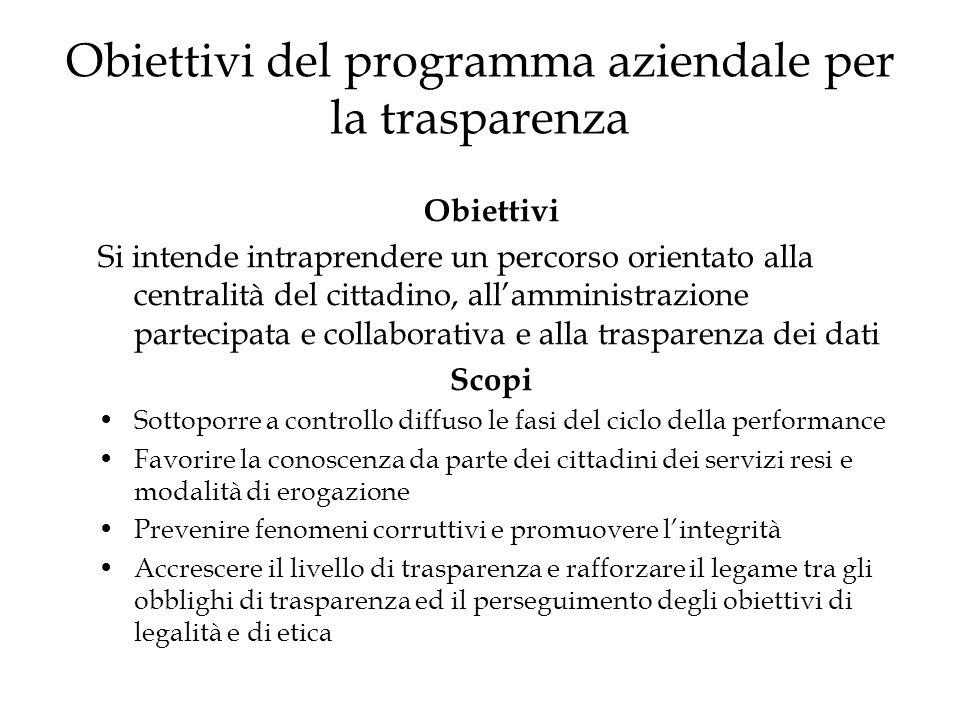Obiettivi del programma aziendale per la trasparenza