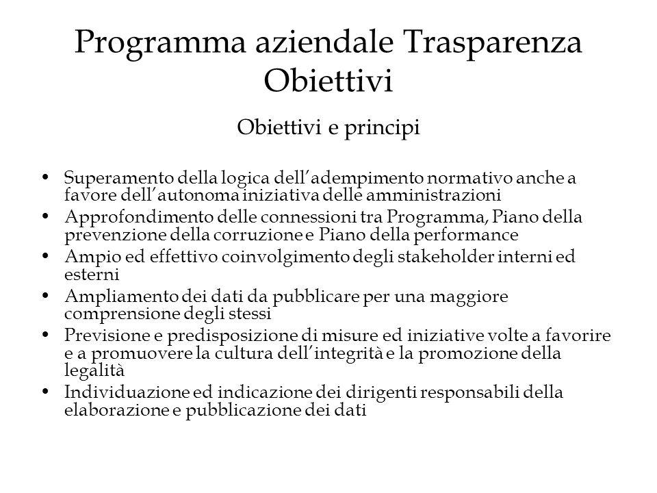 Programma aziendale Trasparenza Obiettivi