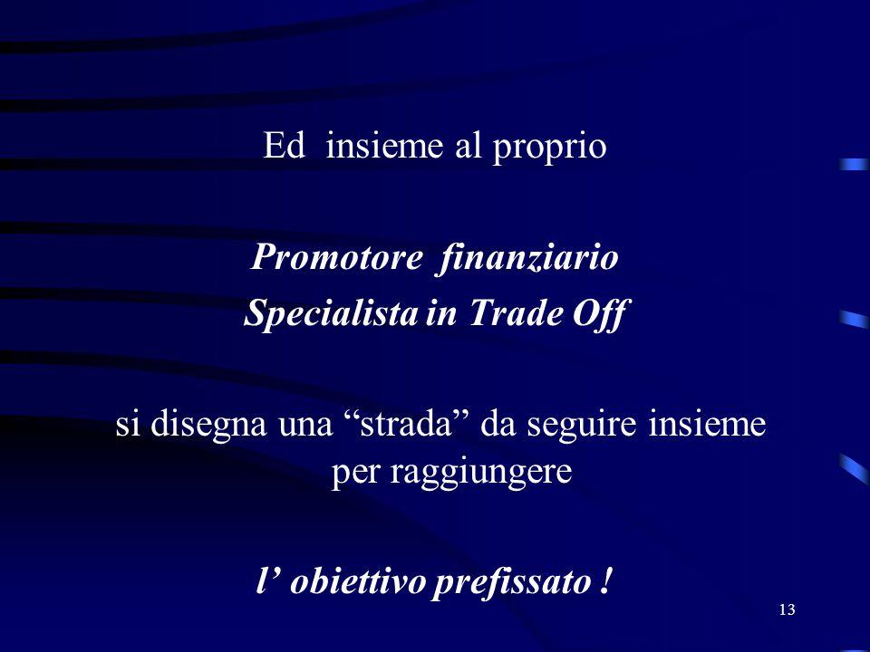 Promotore finanziario Specialista in Trade Off