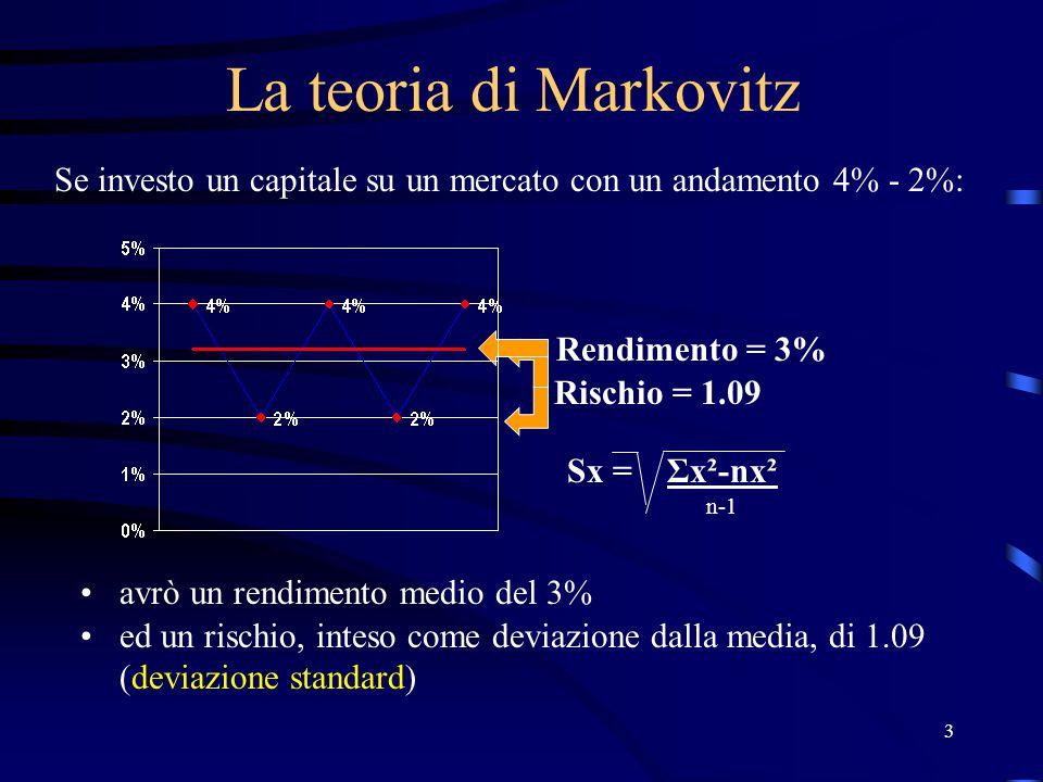 La teoria di Markovitz Se investo un capitale su un mercato con un andamento 4% - 2%: Sx = Σx²-nx².