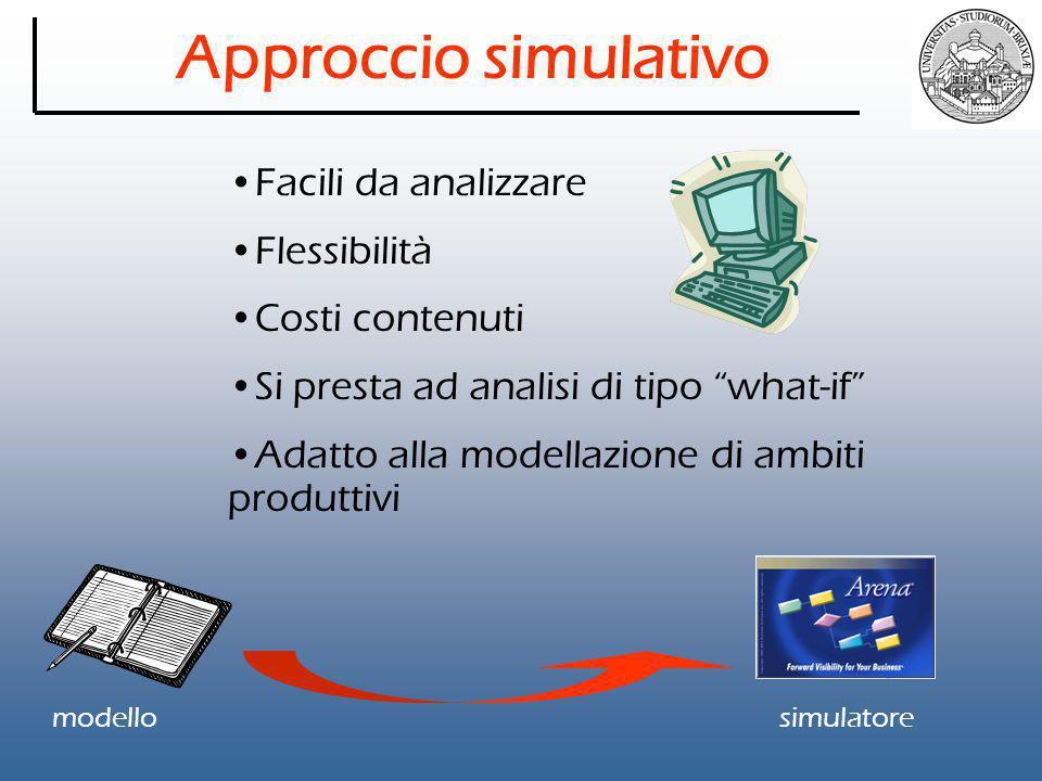 Approccio simulativo Facili da analizzare Flessibilità Costi contenuti