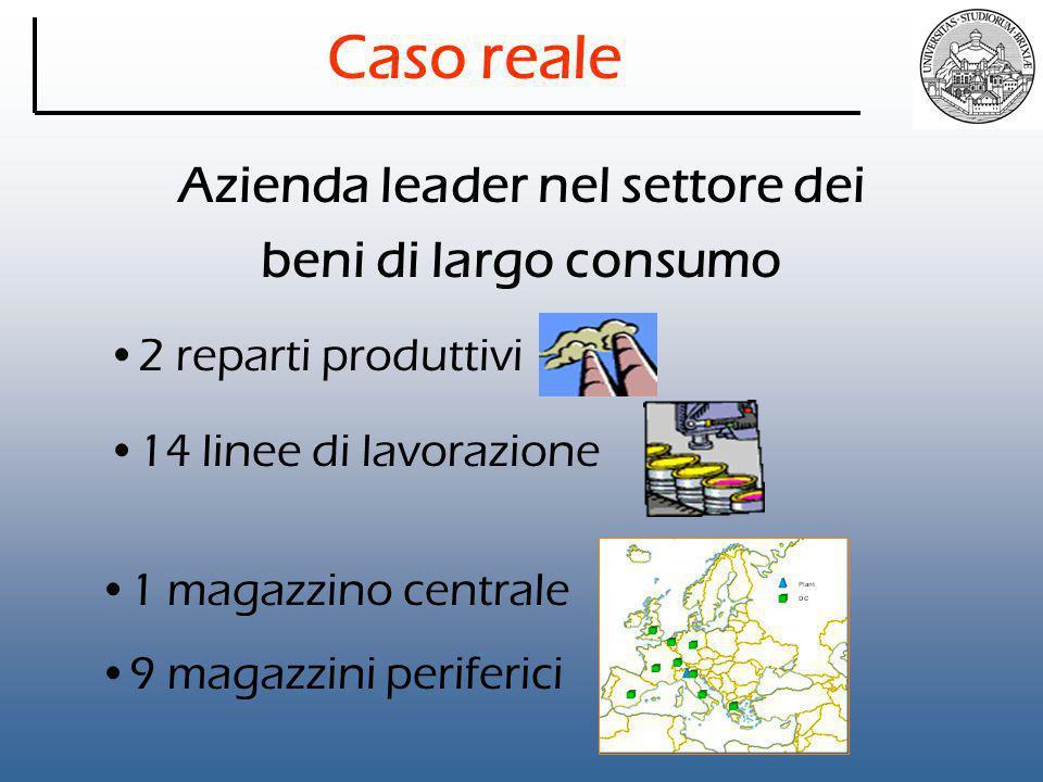 Azienda leader nel settore dei