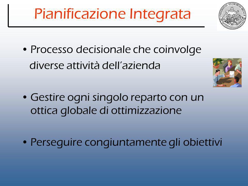 Pianificazione Integrata