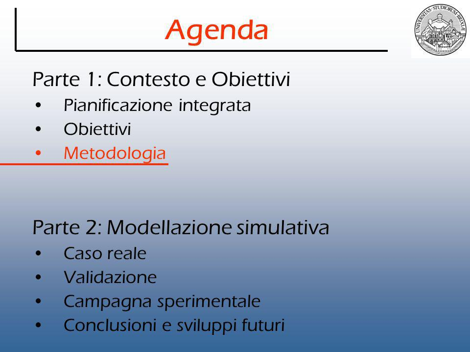 Agenda Parte 1: Contesto e Obiettivi Parte 2: Modellazione simulativa