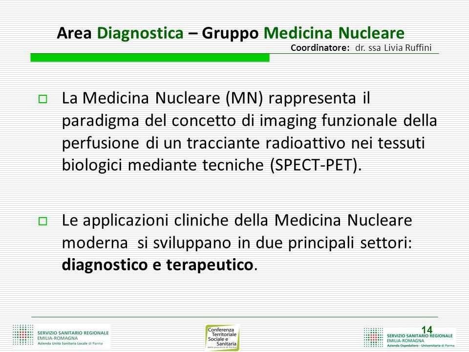Area Diagnostica – Gruppo Medicina Nucleare