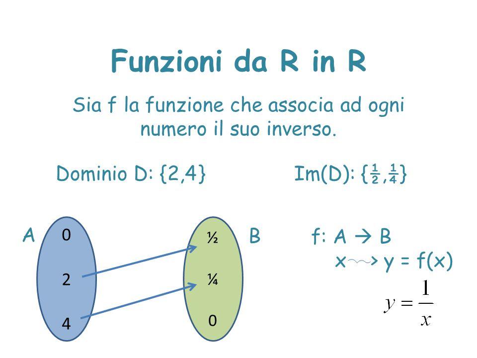 Sia f la funzione che associa ad ogni numero il suo inverso.