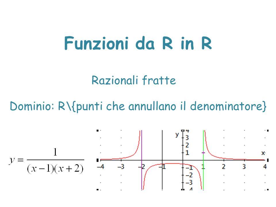Dominio: R\{punti che annullano il denominatore}