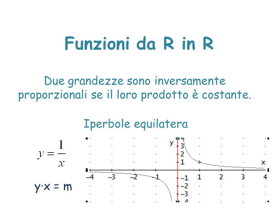 Funzioni da R in R Due grandezze sono inversamente proporzionali se il loro prodotto è costante. Iperbole equilatera.