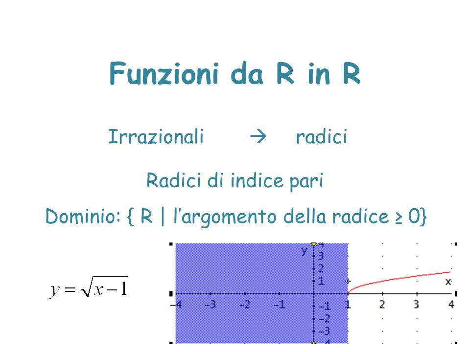 Dominio: { R | l'argomento della radice ≥ 0}