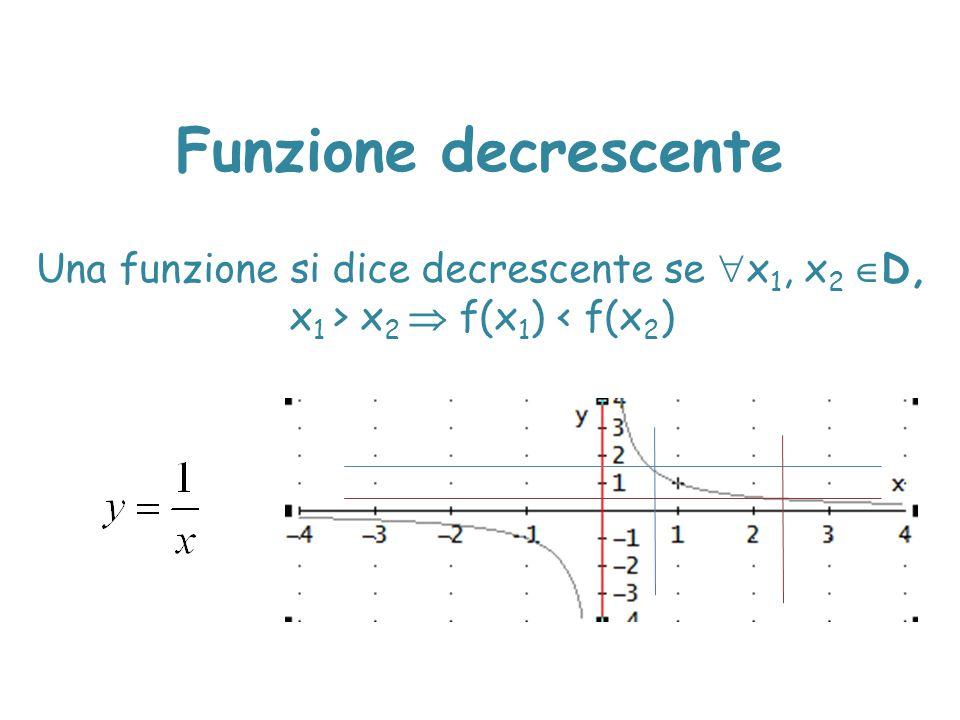 Funzione decrescente Una funzione si dice decrescente se x1, x2 D, x1 > x2  f(x1) < f(x2)