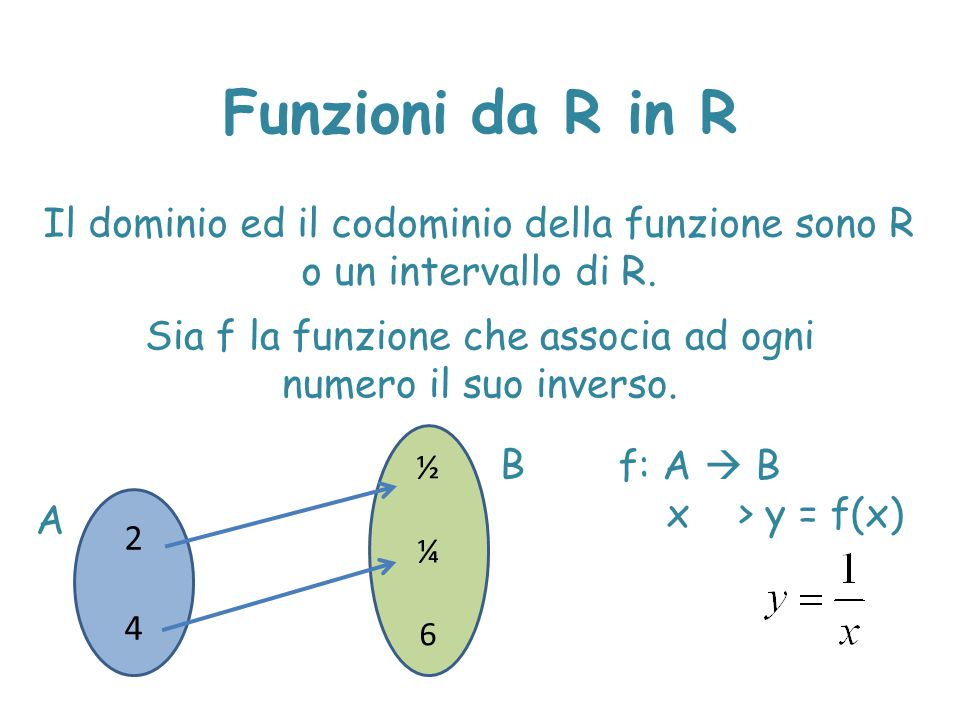 Funzioni da R in R Il dominio ed il codominio della funzione sono R o un intervallo di R.