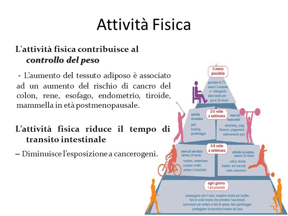Attività Fisica L attività fisica contribuisce al controllo del peso.