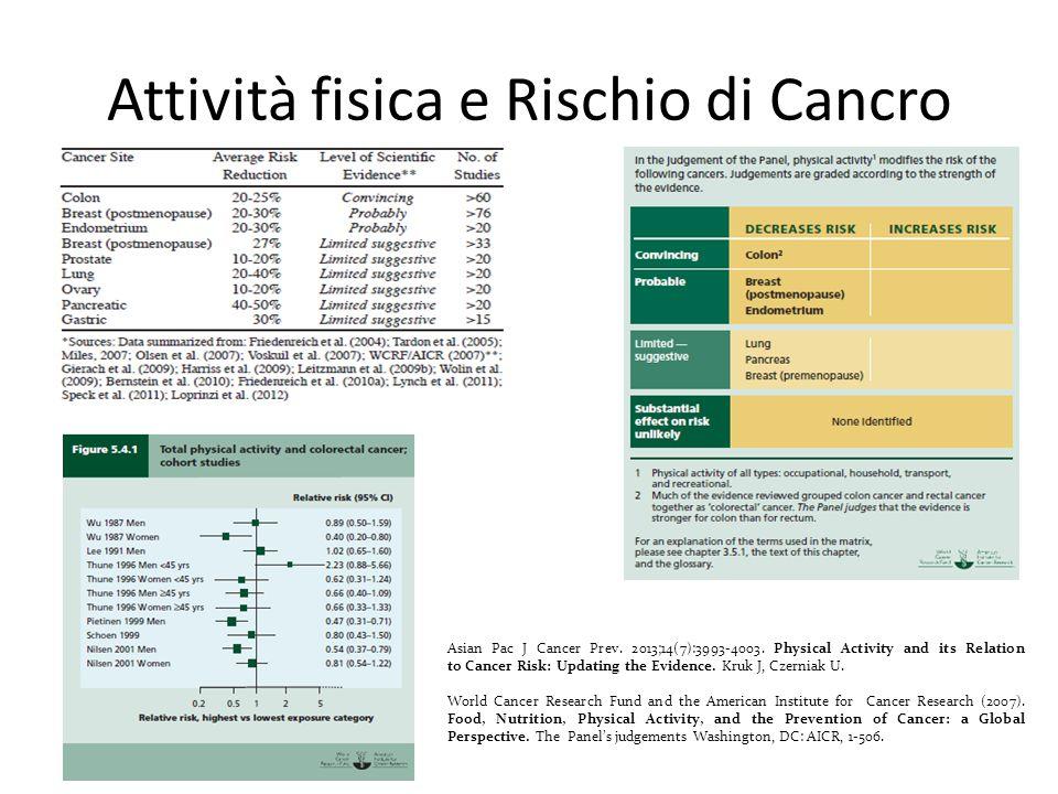Attività fisica e Rischio di Cancro