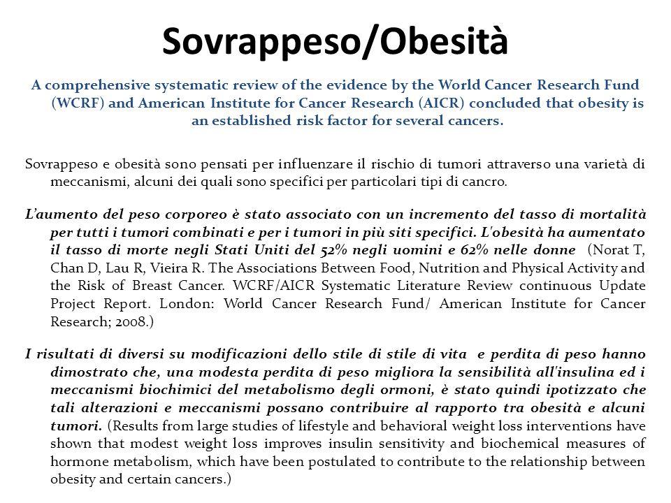 Sovrappeso/Obesità
