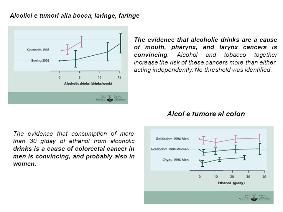 Alcolici e tumori alla bocca, laringe, faringe