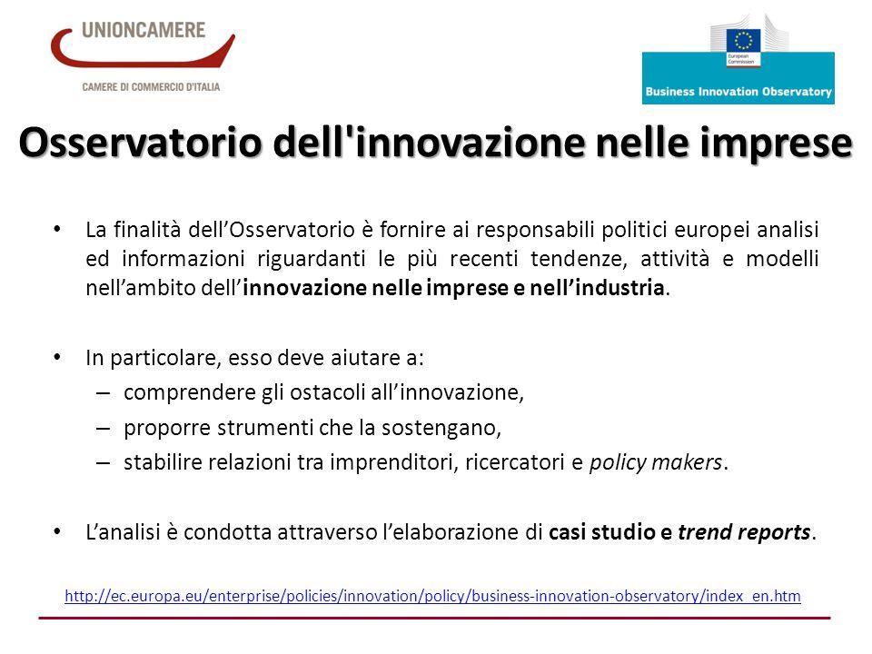 Osservatorio dell innovazione nelle imprese