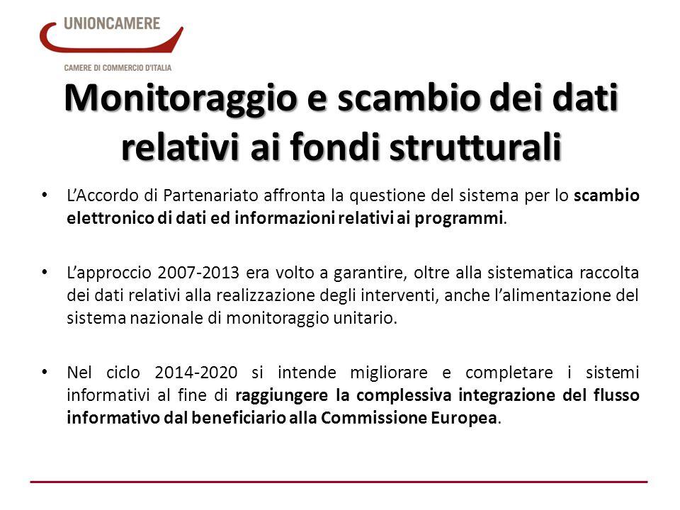 Monitoraggio e scambio dei dati relativi ai fondi strutturali