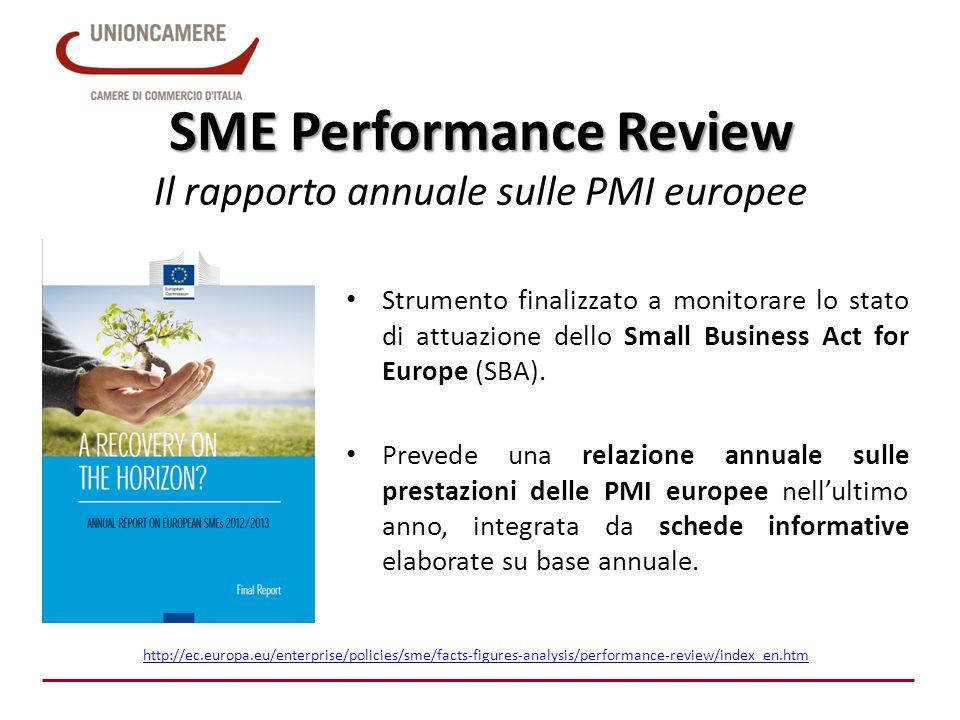 SME Performance Review Il rapporto annuale sulle PMI europee