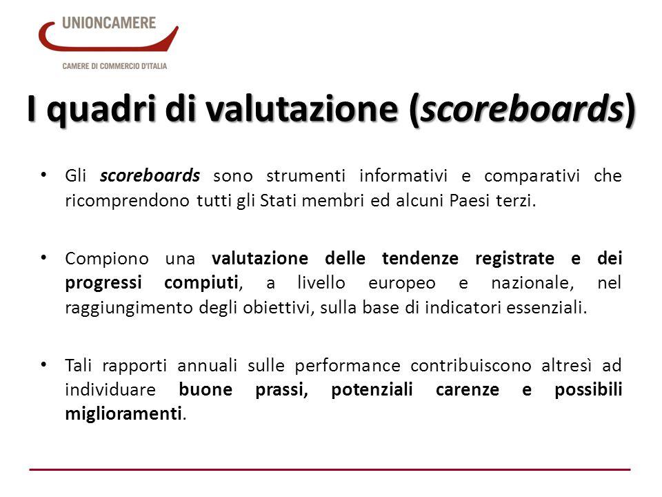 I quadri di valutazione (scoreboards)