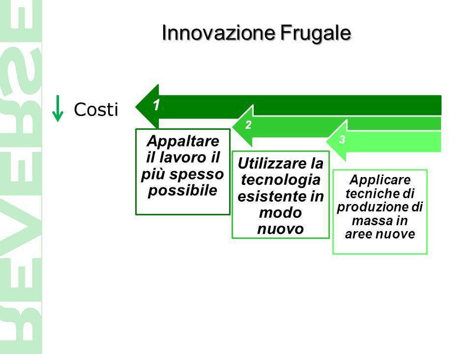 Innovazione Frugale Costi 1