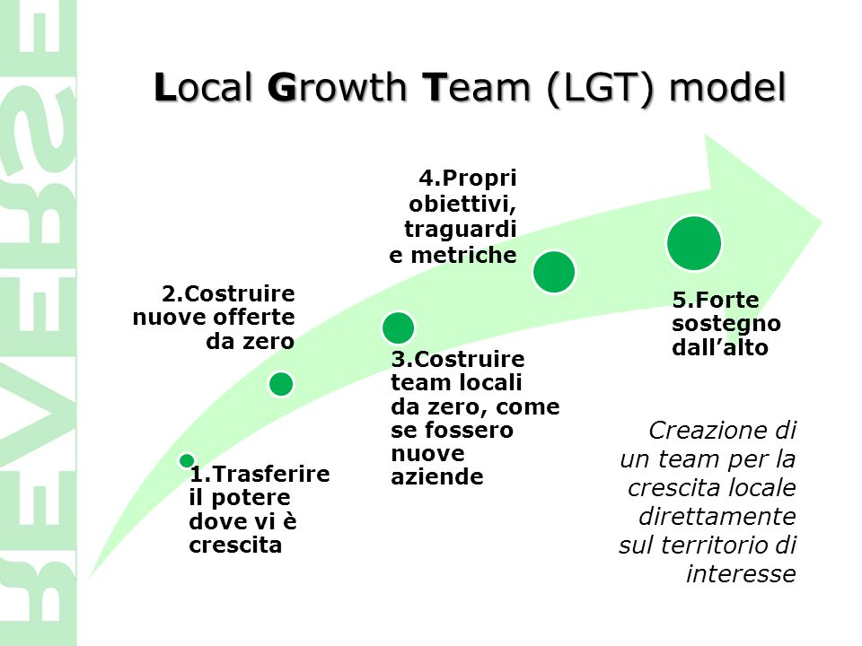 Local Growth Team (LGT) model
