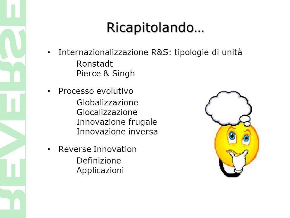 Ricapitolando… Internazionalizzazione R&S: tipologie di unità Ronstadt