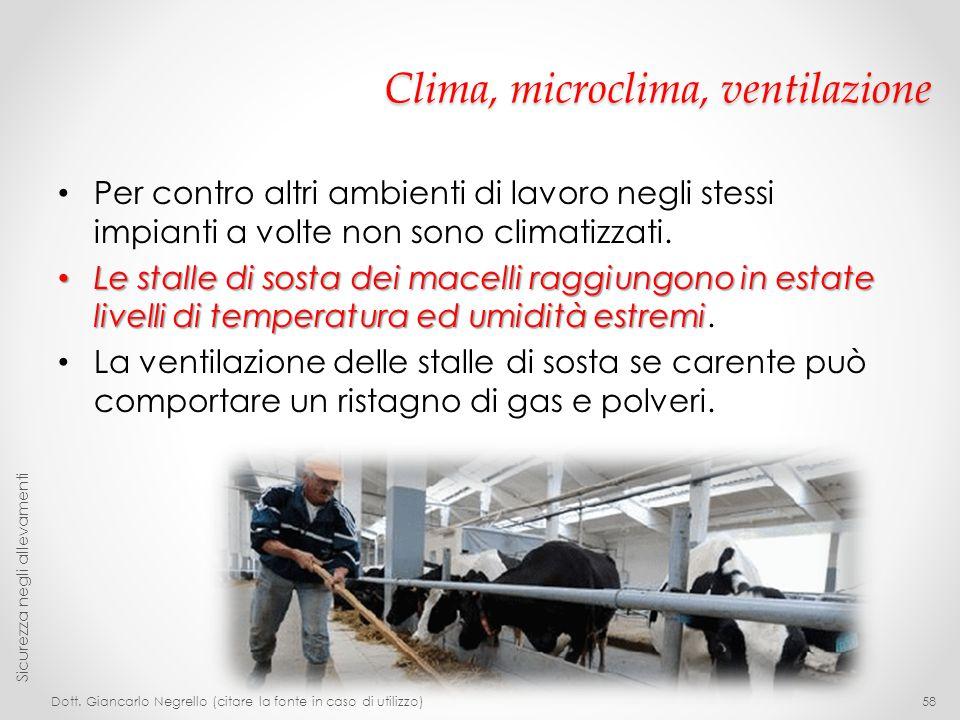 Clima, microclima, ventilazione
