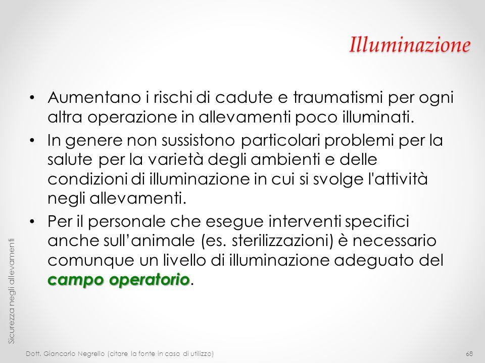 Illuminazione Aumentano i rischi di cadute e traumatismi per ogni altra operazione in allevamenti poco illuminati.