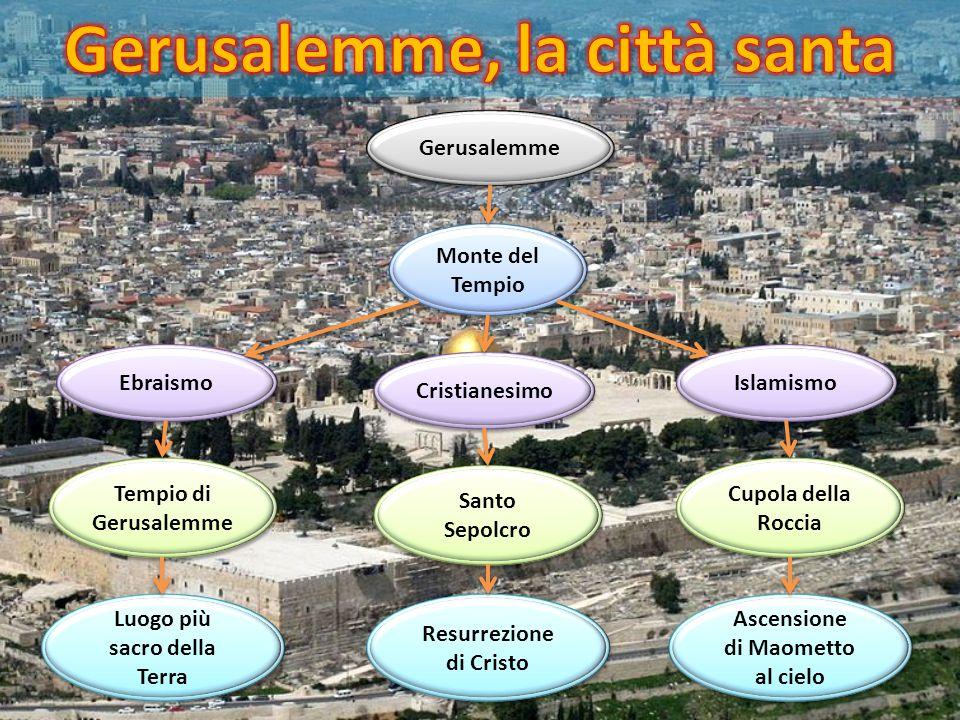 Gerusalemme, la città santa Luogo più sacro della Terra