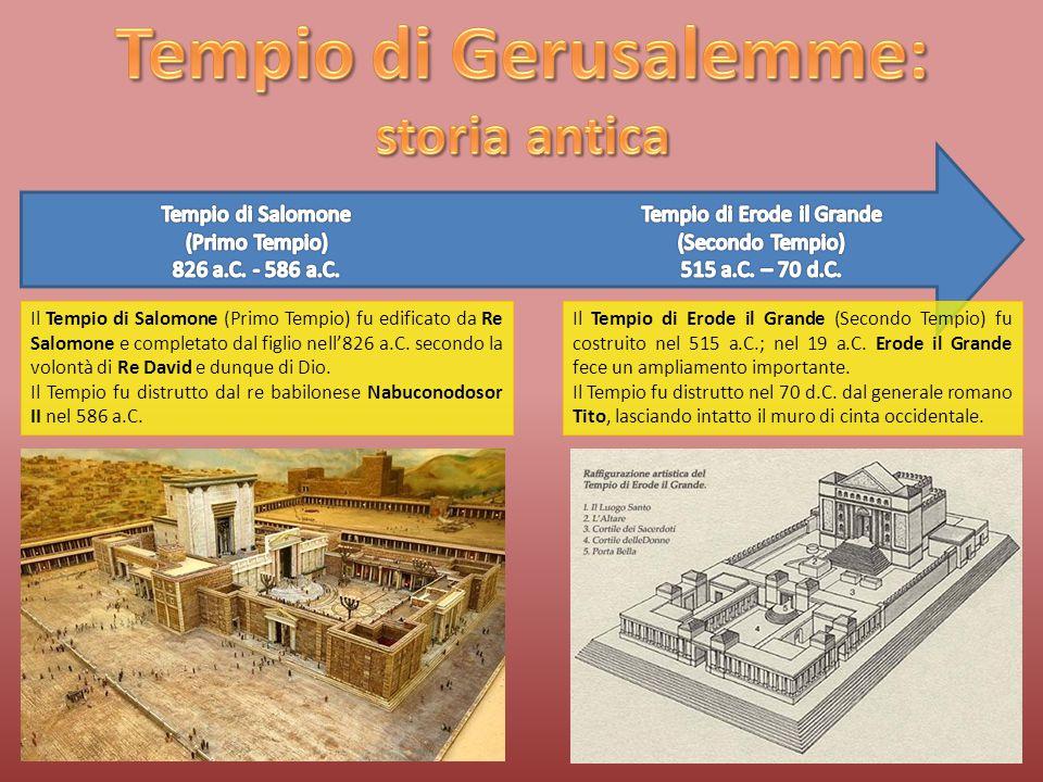 Tempio di Gerusalemme: