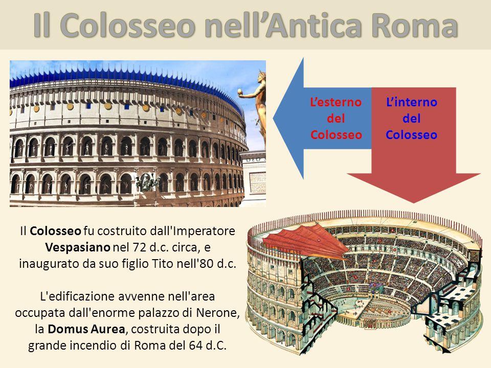 Il Colosseo nell'Antica Roma