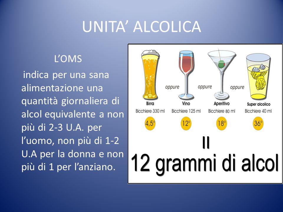 UNITA' ALCOLICA L'OMS.