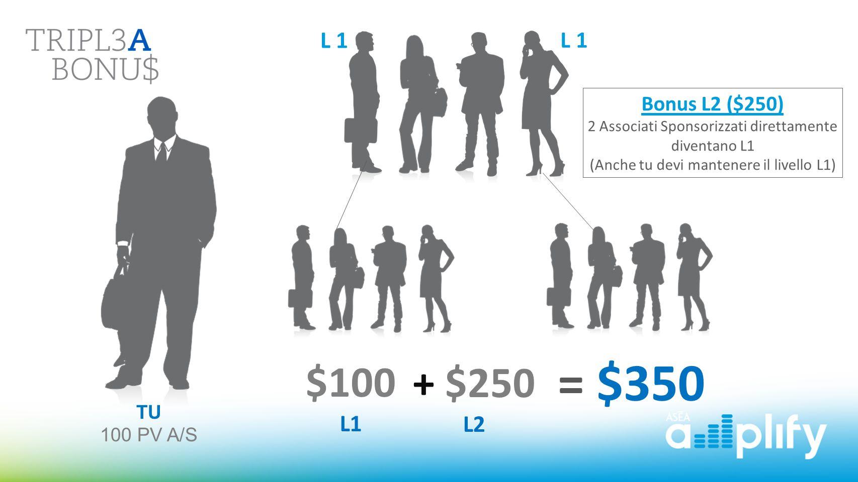 = $350 $100 L1 + $250 L2 L 1 L 1 Bonus L2 ($250) TU 100 PV A/S