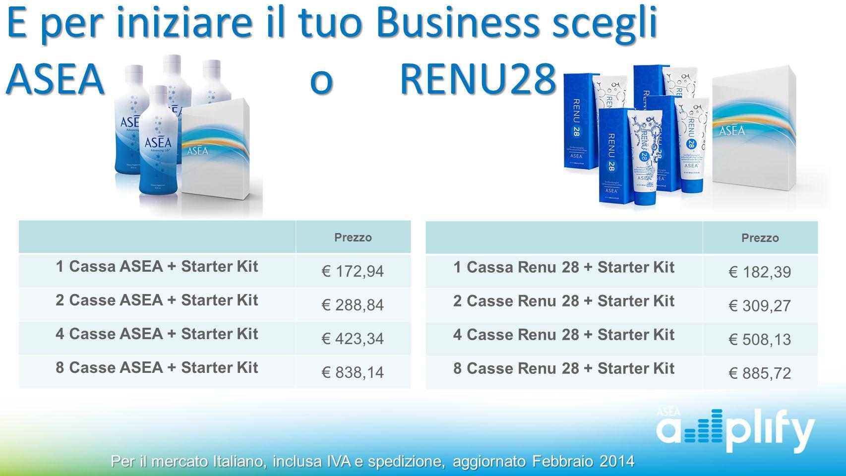 E per iniziare il tuo Business scegli ASEA o RENU28