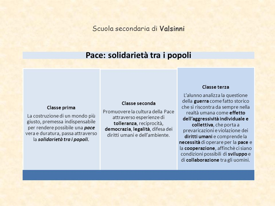 Pace: solidarietà tra i popoli