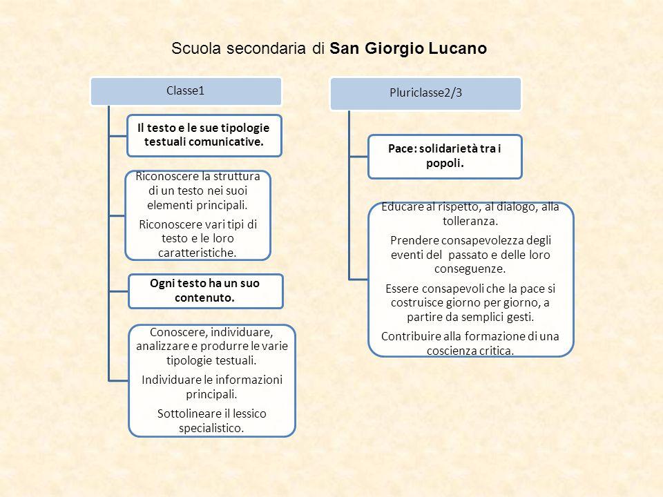 Scuola secondaria di San Giorgio Lucano