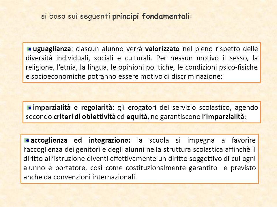 si basa sui seguenti principi fondamentali:
