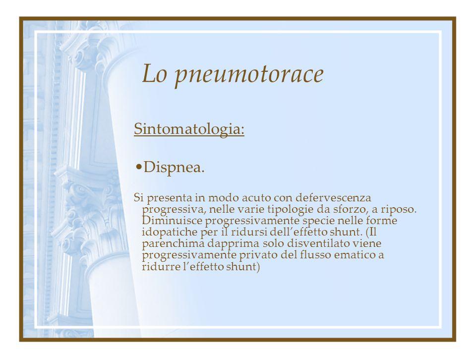 Lo pneumotorace Sintomatologia: Dispnea.