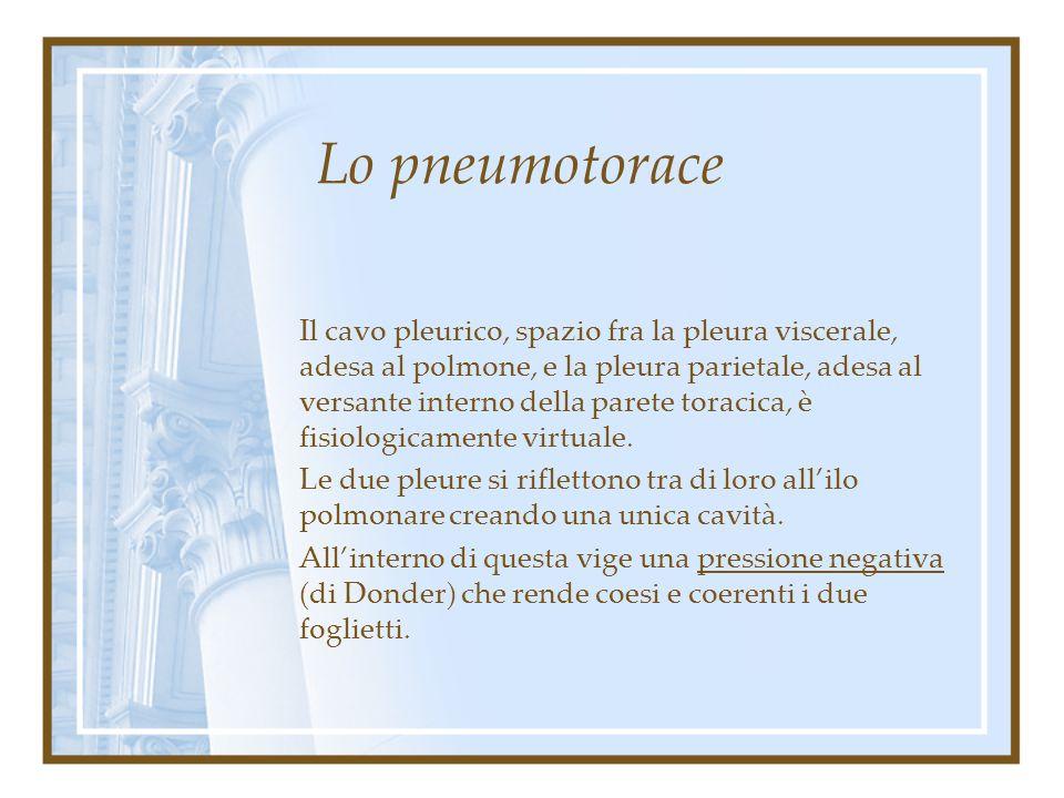 Lo pneumotorace