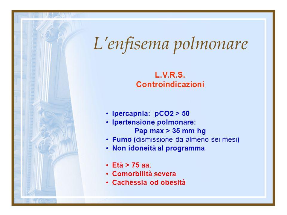 L.V.R.S. Controindicazioni