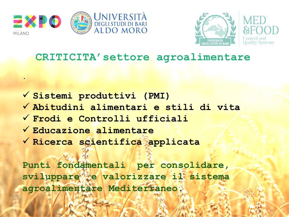 CRITICITA'settore agroalimentare
