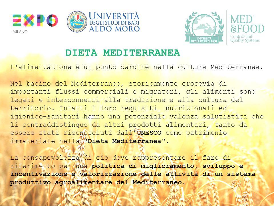 DIETA MEDITERRANEA L alimentazione è un punto cardine nella cultura Mediterranea.