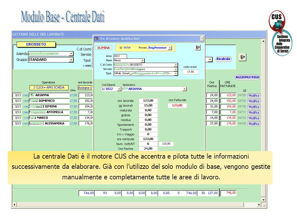 Modulo Base - Centrale Dati