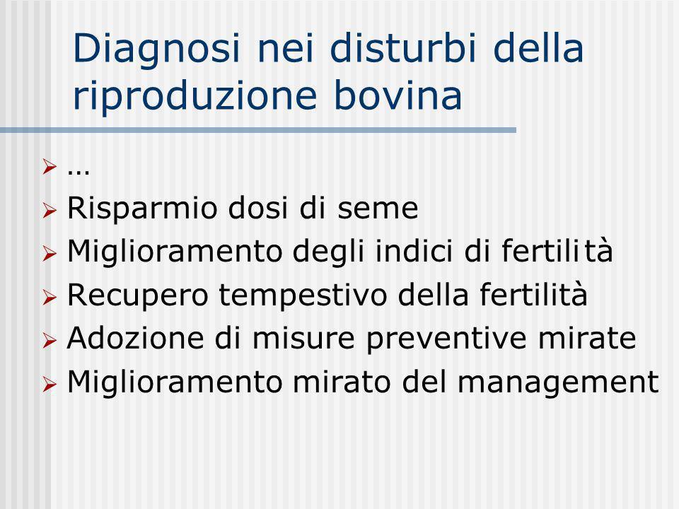 Diagnosi nei disturbi della riproduzione bovina
