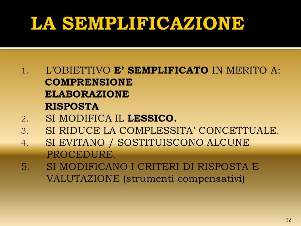 LA SEMPLIFICAZIONE L'OBIETTIVO E' SEMPLIFICATO IN MERITO A: