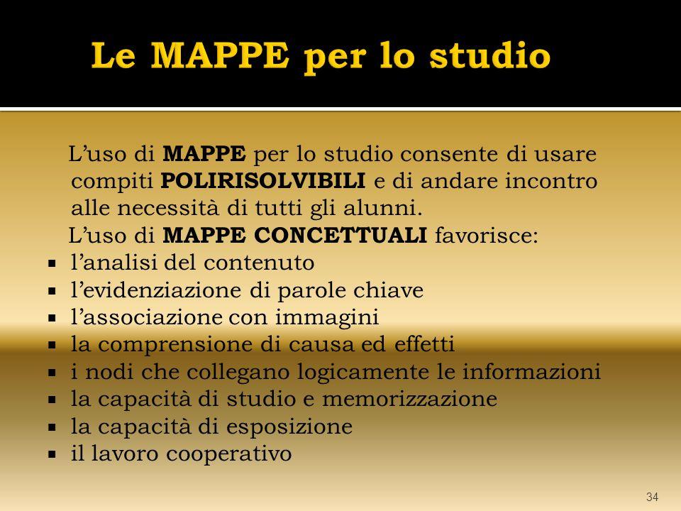 Le MAPPE per lo studio