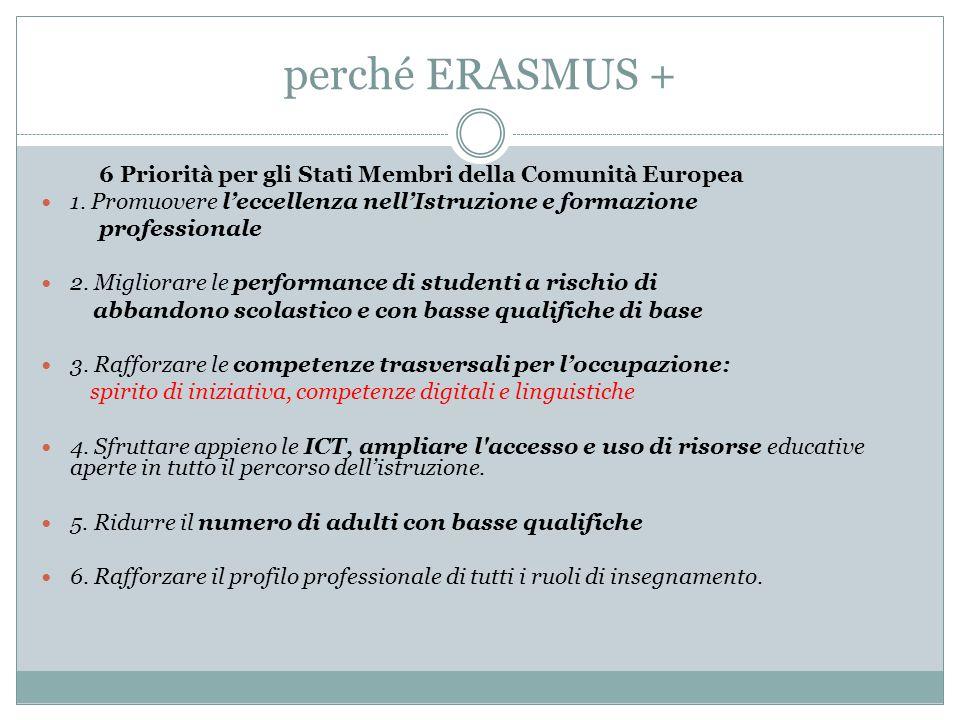 perché ERASMUS + 6 Priorità per gli Stati Membri della Comunità Europea. 1. Promuovere l'eccellenza nell'Istruzione e formazione.